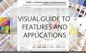 Circos - an information aesthetic for comparative genomics - presented at Genome Informatics 2008, Hinxton, UK (300 x 186)